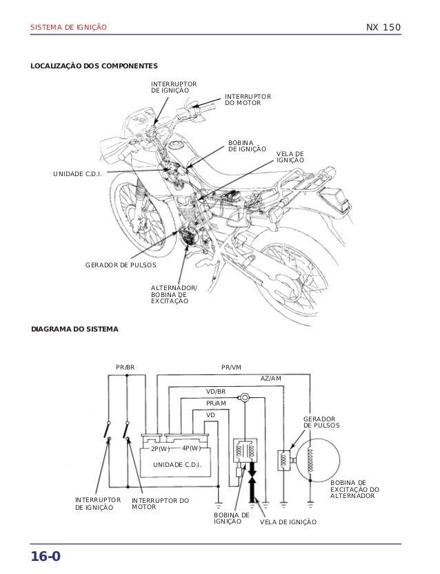 Manual de serviço nx150 ignicao