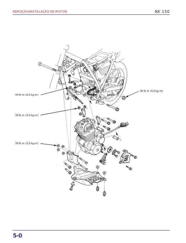 Manual de serviço nx150 motor