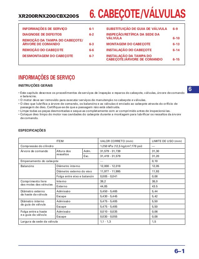 6. CABEÇOTE/VÁLVULAS 6–1 ITEM VALOR CORRETO (mm) LIMITE DE USO (mm) Compressão do cilindro 1.250 kPa (12,5 kg/cm2 ;178 psi...