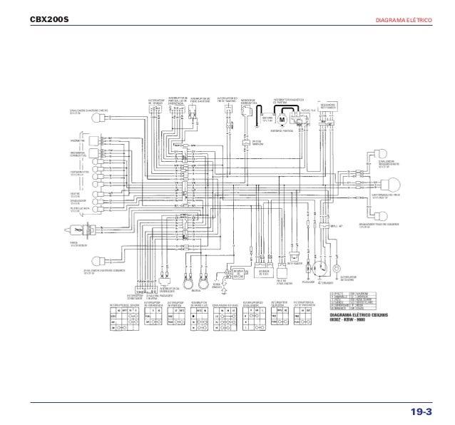 Manual de serviço nx200 xr diagrama