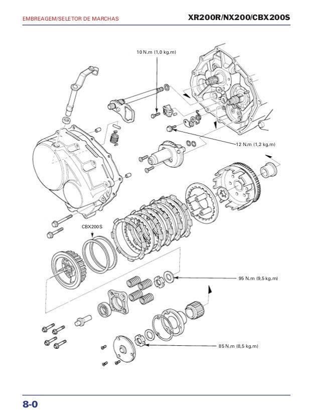 Manual de serviço nx200 xr embreage