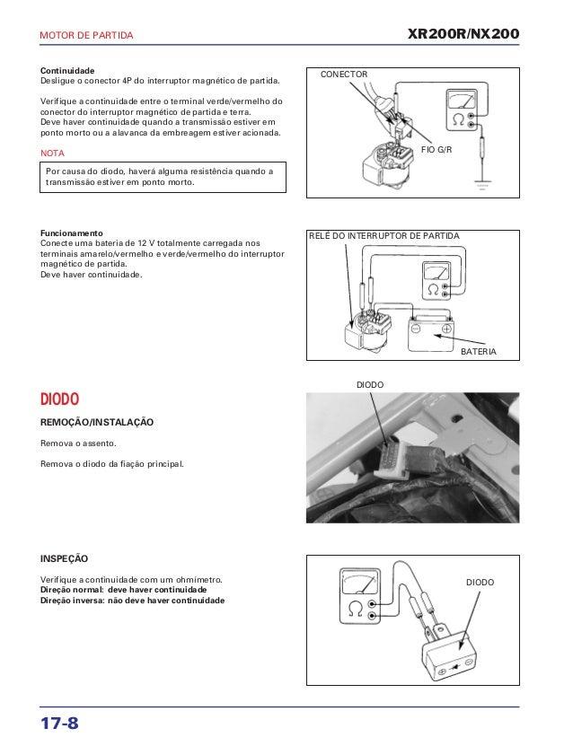Manual de serviço nx200 xr partida