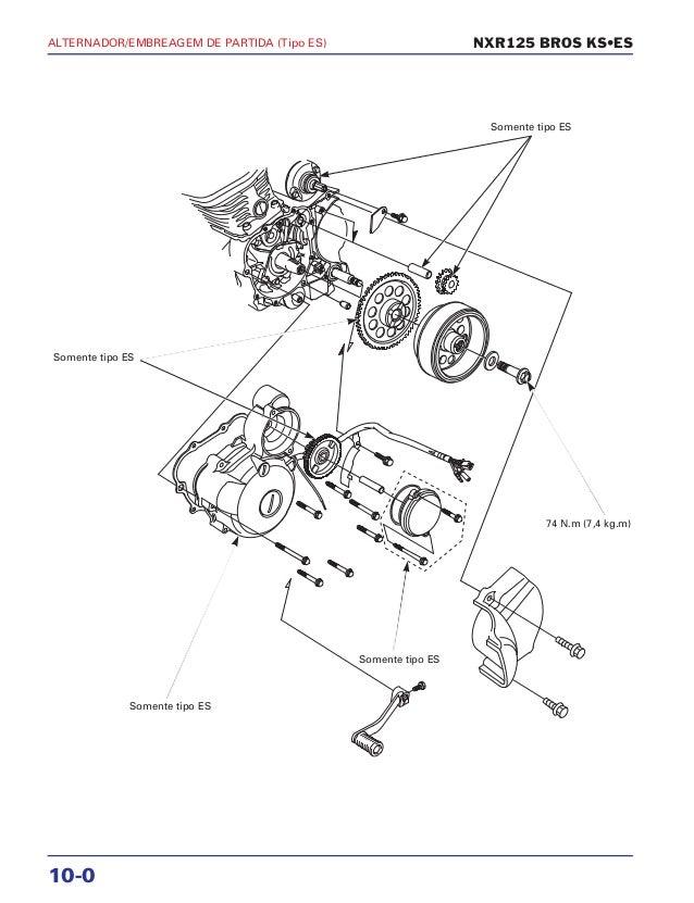 Manual de serviço nxr125 bros ks es 00 x6b-ksm-001 alternador