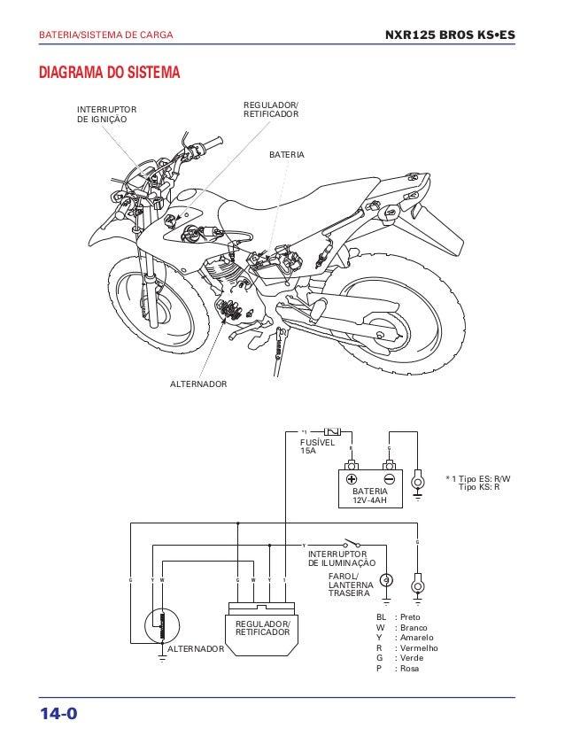 Manual de serviço nxr125 bros ks es 00 x6b-ksm-001 bateria