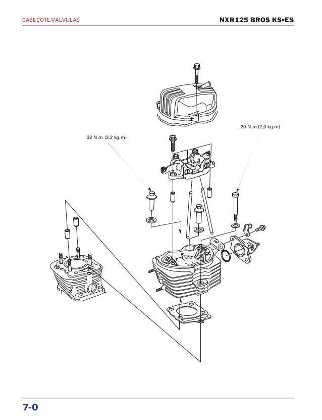 Manual de serviço nxr125 bros ks es 00 x6b-ksm-001 cabecote