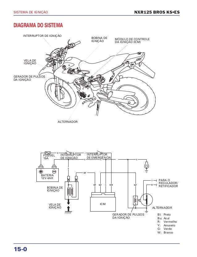 Manual de serviço nxr125 bros ks es 00 x6b-ksm-001 ignicao