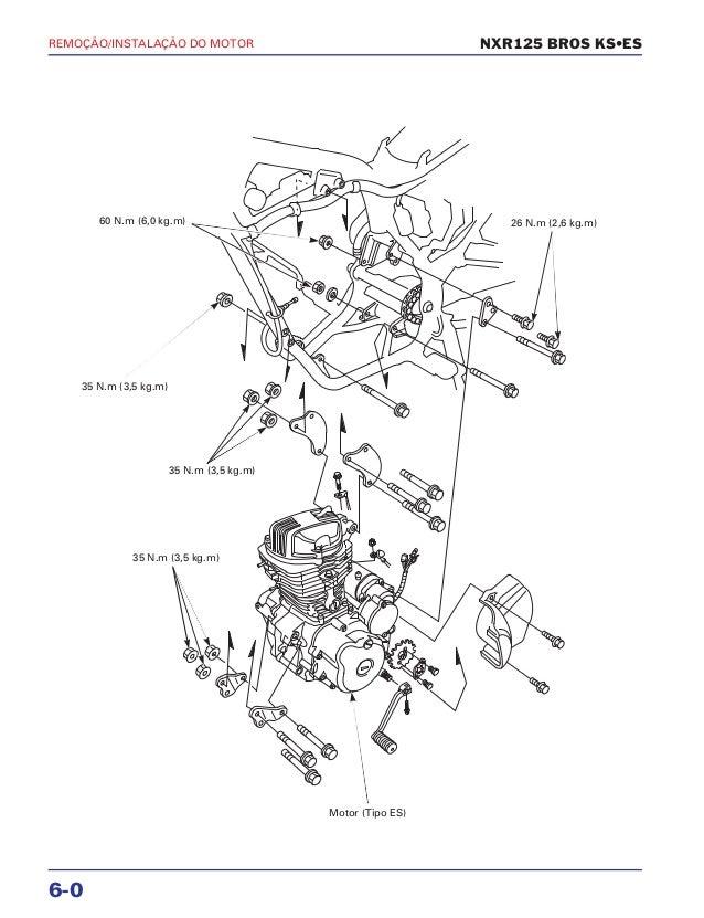 Manual de serviço nxr125 bros ks es 00 x6b-ksm-001 motor