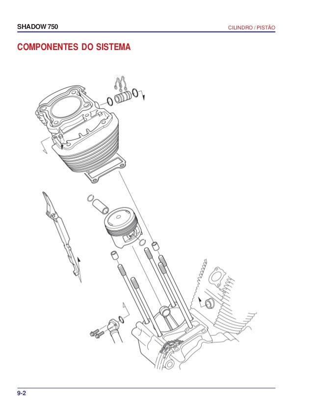 Manual de serviço shadow 750 00 x6b-meg-001 cilindro-pistao