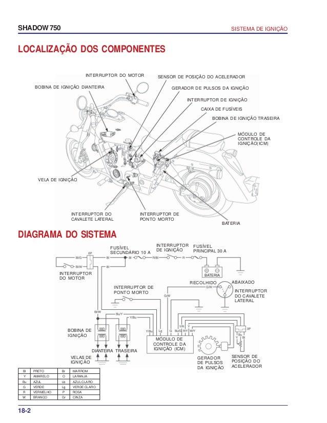Manual de serviço shadow 750 00 x6b-meg-001 ignicao