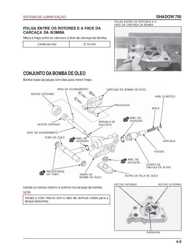 Manual de serviço shadow 750 00 x6b-meg-001 lubrificacao
