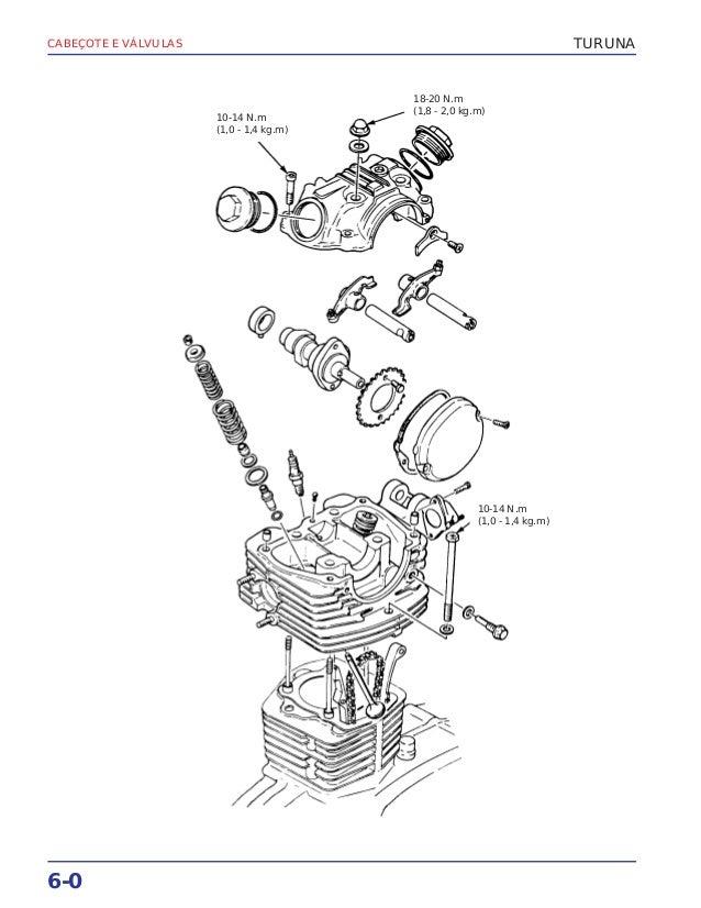Manual de serviço turuna (1983) ms441831 p cabecote