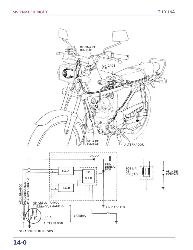 Manual de serviço turuna (1983) ms441831 p ignicao