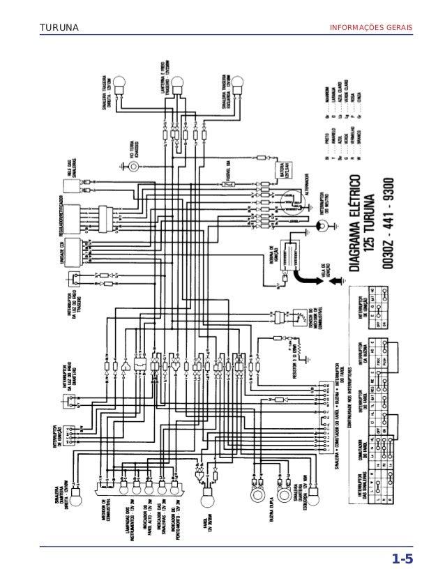 Manual de serviço turuna (1983) ms441831 p informac