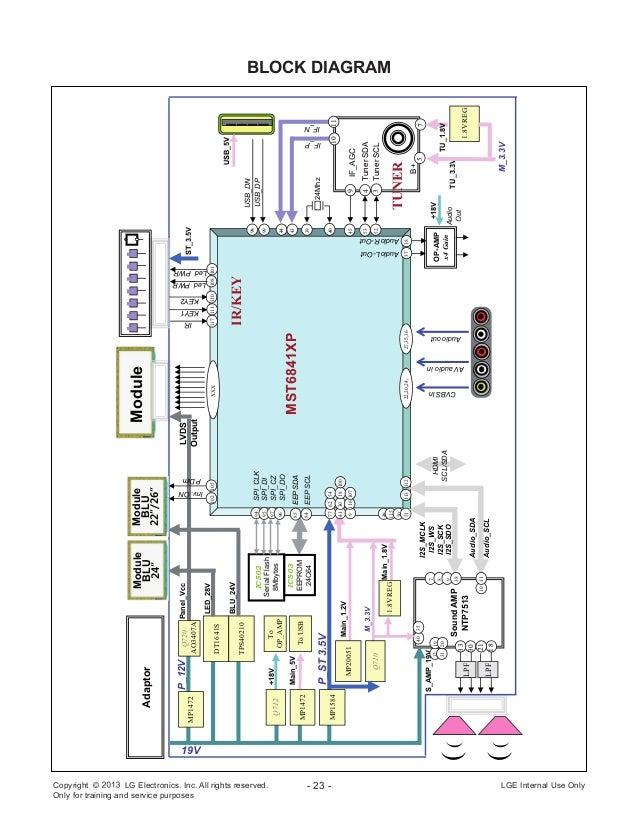 Wiring Diagram Besides Lg Tv Schematic Diagram On Hdmi Wiring ...