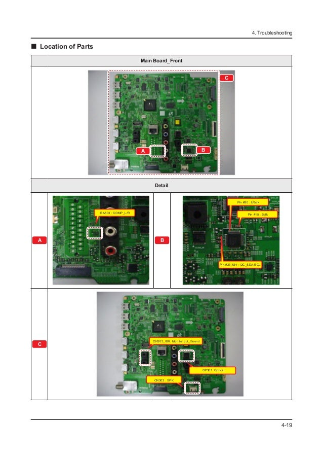 Led tv wiring diagram wiring source for smart tv wiring diagram wiring diagrams schematics rh nestorgarcia co samsung led tv wiring diagram led connection asfbconference2016 Gallery
