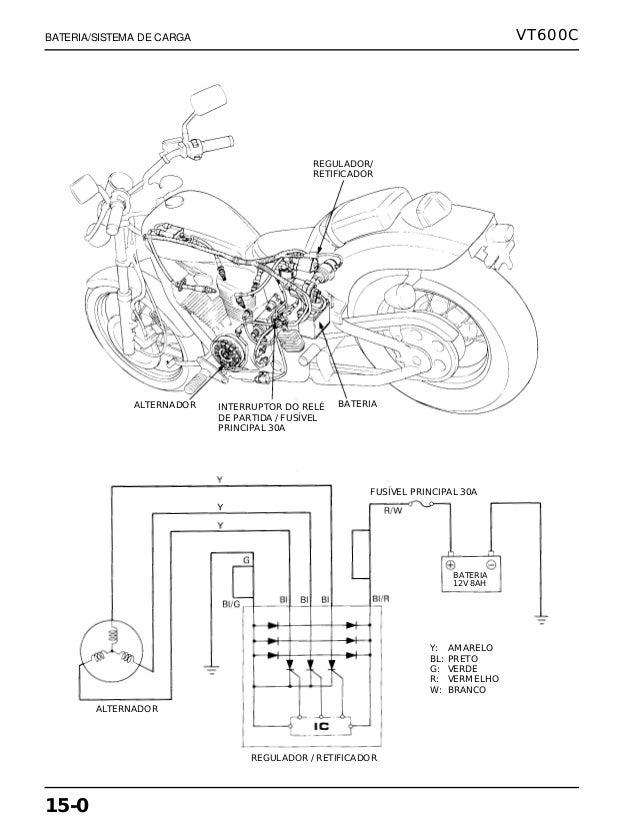 Manual de serviço vt600 c 00x6b-mz8-601 bateria