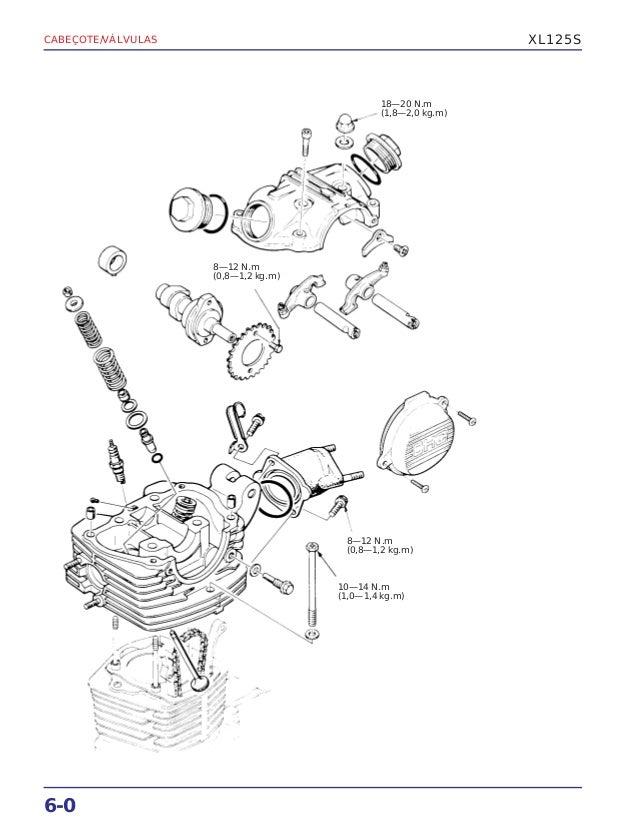 Manual de serviço xl125 s (1984) ms437841p cabecote