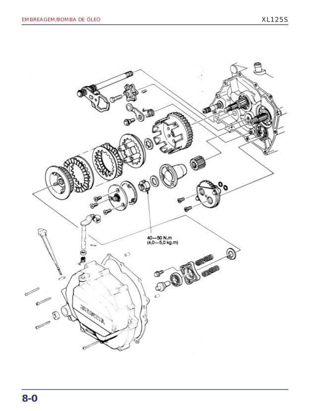 Manual de serviço xl125 s (1984) ms437841p embreage