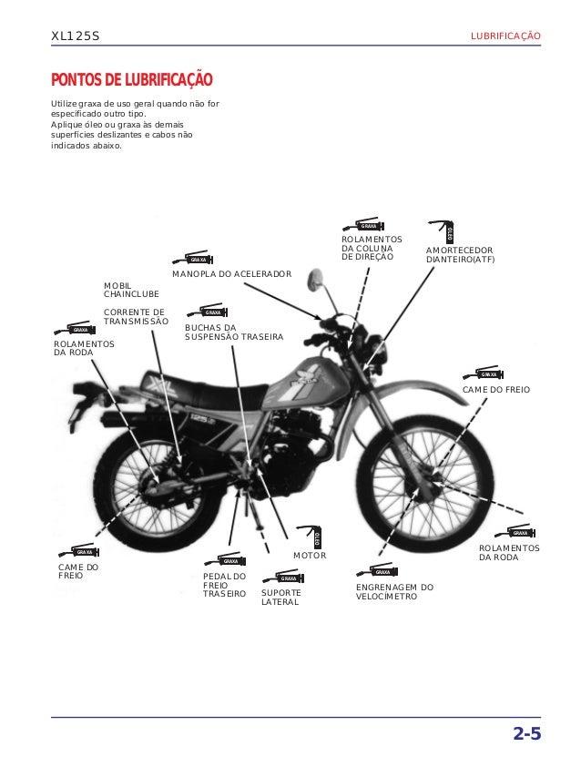 Manual De Servico Xl125 S 1984 Ms437841p Lubrific