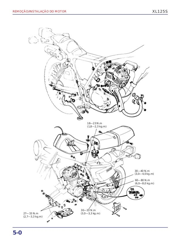 Manual de serviço xl125 s (1984) ms437841p motor