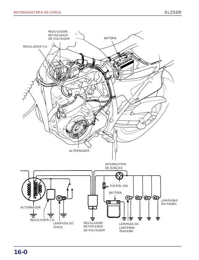 Manual de serviço xl250 r (1983) mskb7831p bateria