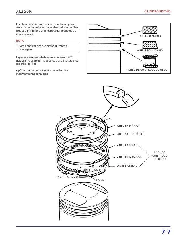 Manual de serviço xl250 r (1983) mskb7831p cilindro