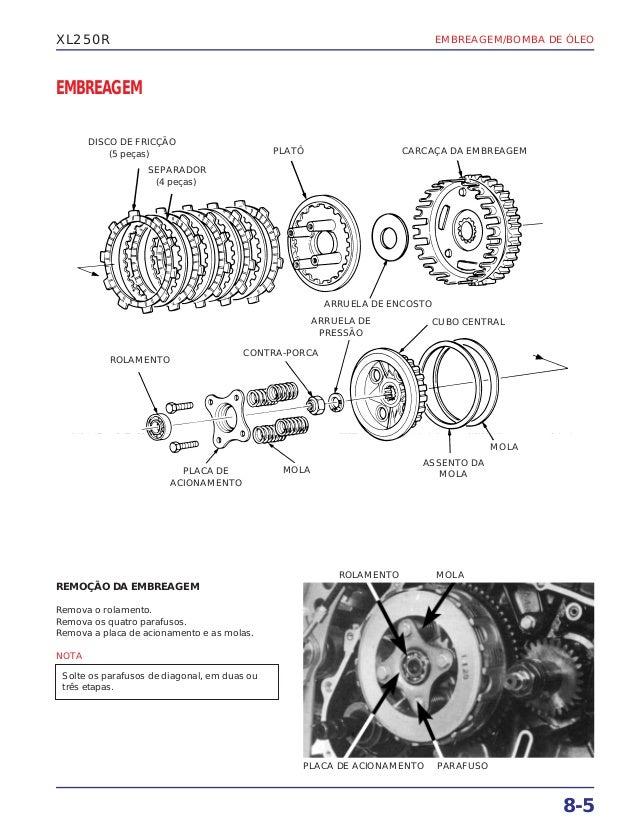 Manual de serviço xl250 r (1983) mskb7831p embreage