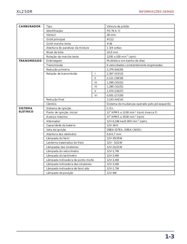 Manual de serviço xl250 r (1983) mskb7831p informac