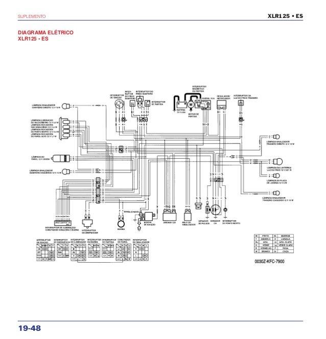 Manual de serviço xlr125 00 x6b-kfc-601 suplemen
