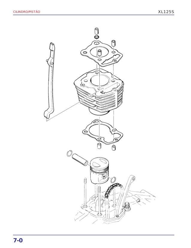 Manual de serviço xls125 cilindro