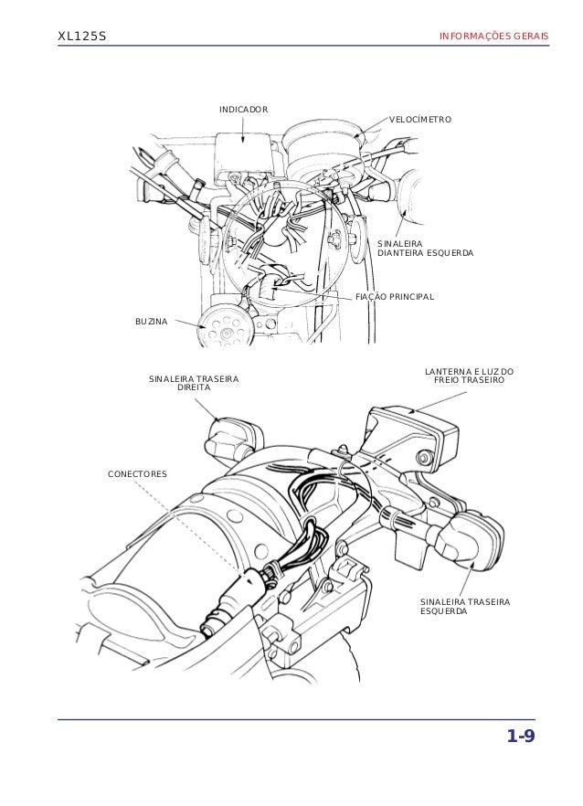 Manual de serviço xls125 informac
