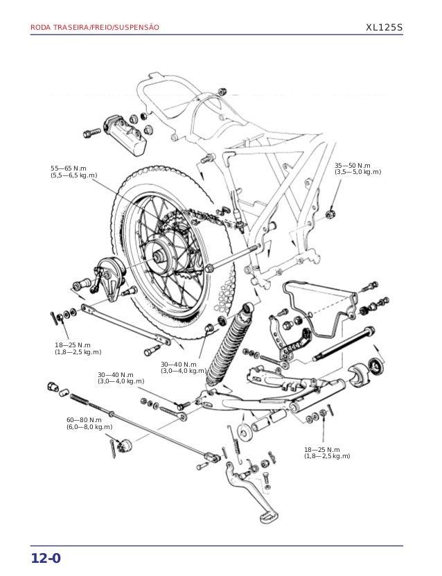 Manual de serviço xls125 rodatras