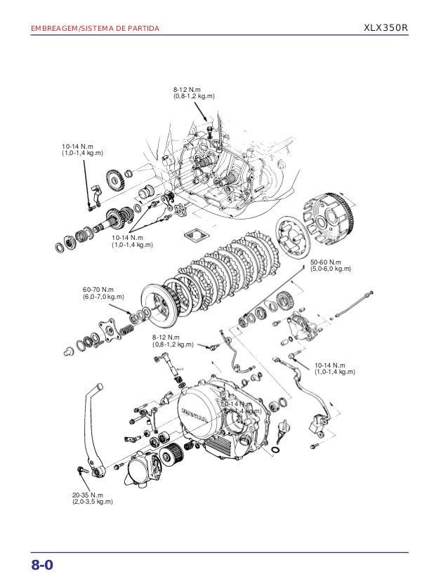 Manual de serviço xlx350 r 00x6b-kv2-603 embreage