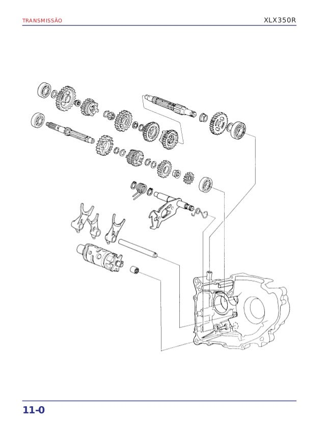 Manual de serviço xlx350 r 00x6b-kv2-603 transmis