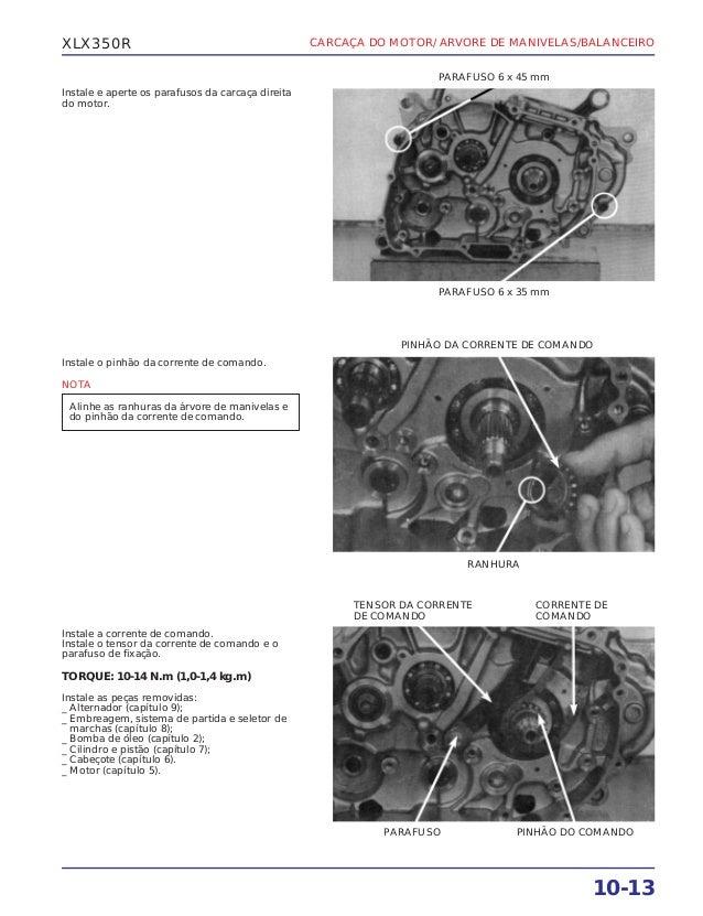 Manual de serviço xlx350 r carcaca
