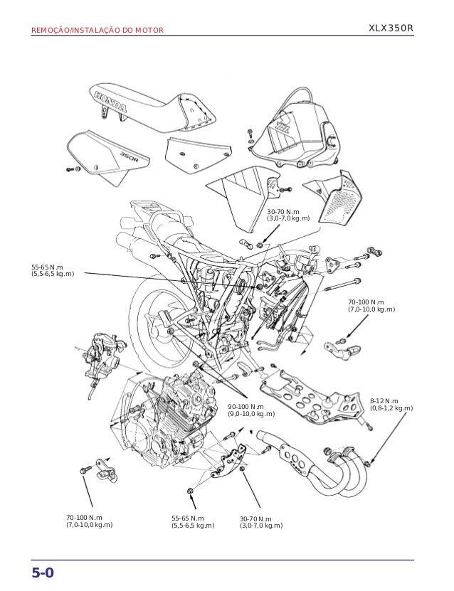 Manual de serviço xlx350 r motor