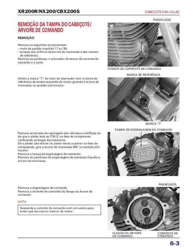 Manual de serviço xr200 r nx200 cbx200s mskbb931p cabecote