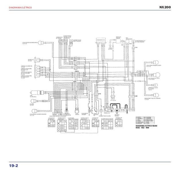 Manual de serviço xr200 r nx200 cbx200s mskbb931p diagrama