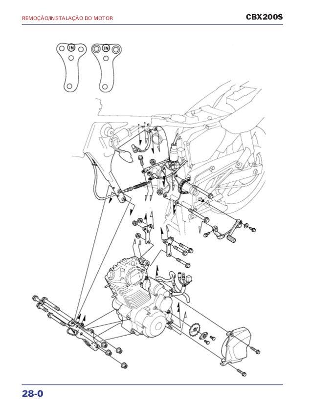 Manual de serviço xr200 r nx200 cbx200s mskbb931p motor2