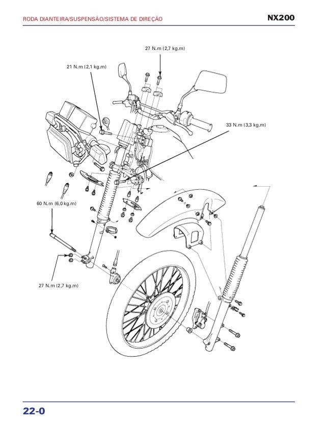 Manual de serviço xr200 r nx200 cbx200s mskbb931p rodadian2