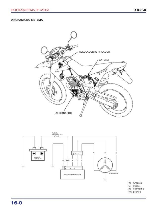 Manual de serviço xr250 bateria