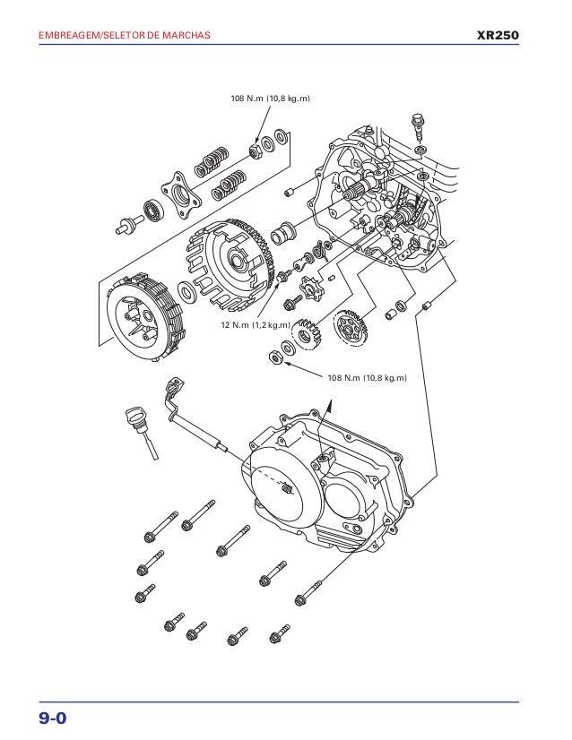 Manual de serviço xr250 embreagem