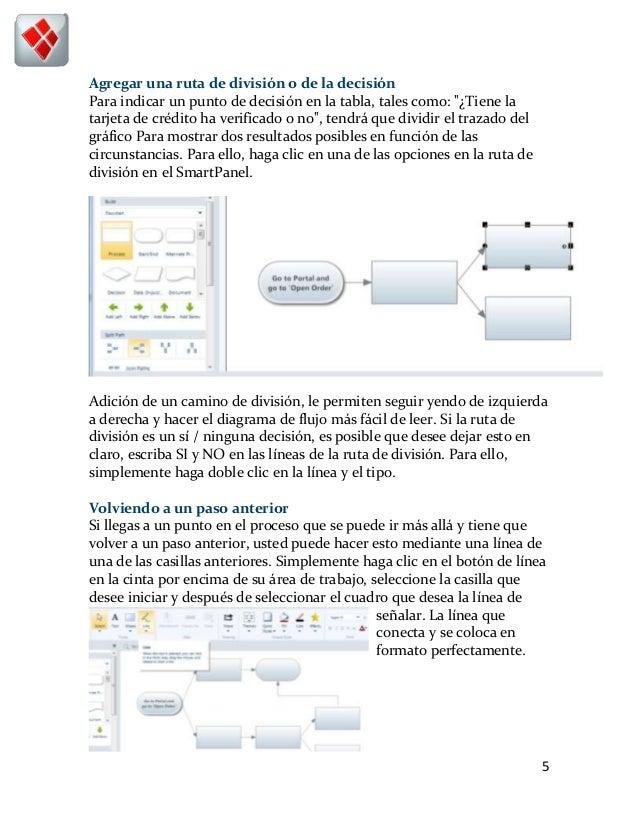 manual de smart draw rh es slideshare net SmartDraw Maps SmartDraw 2010 Serial