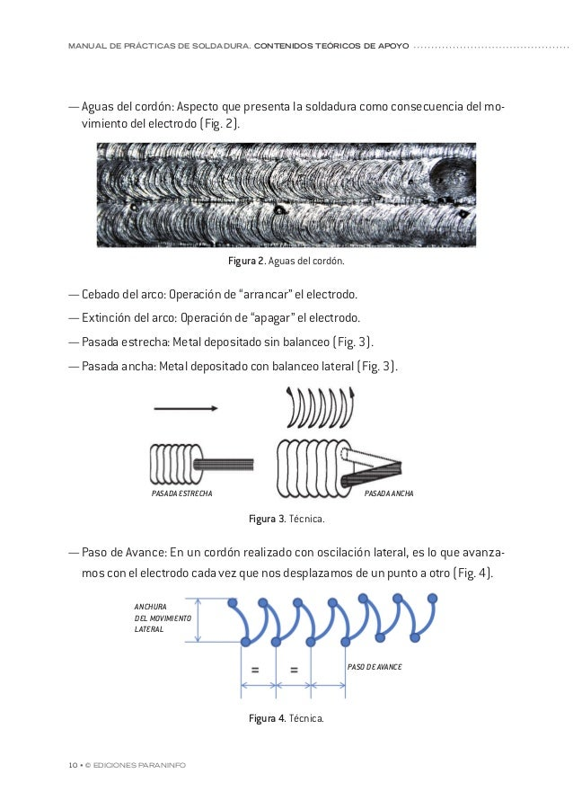 14 • © EdicionEs Paraninfo manual de prácticas de soldadura. contenidos teóricos de apoyo SMAW: Shielded metal-arc welding...