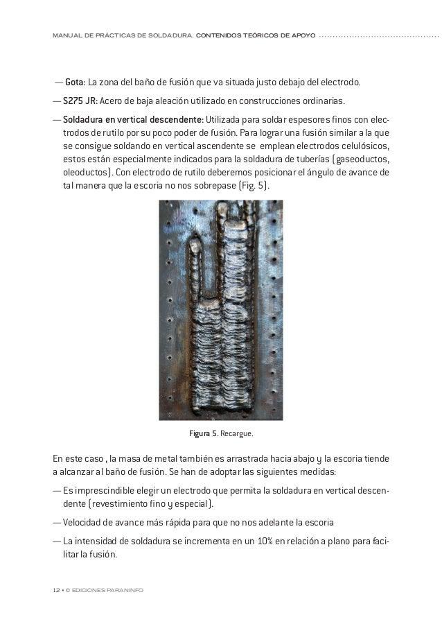 16 • © EdicionEs Paraninfo manual de prácticas de soldadura. contenidos teóricos de apoyo — Corriente alterna (CA): Es una...