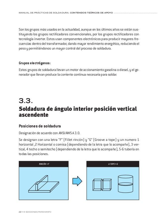 28 • © EdicionEs Paraninfo manual de prácticas de soldadura. contenidos teóricos de apoyo 28 • © EdicionEs Paraninfo Tipos...