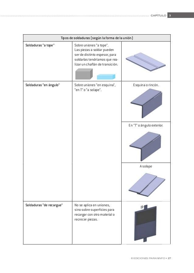 34 • © Ediciones Paraninfo manual de prácticas de soldadura. contenidos teóricos de apoyo No transportar un número de unid...