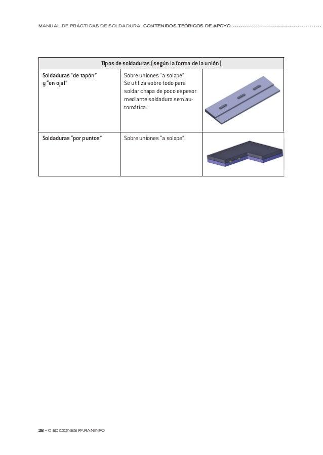 capítulo 5 © Ediciones Paraninfo • 35 Electrodo Carga de rotura en Ksi: 60 Ksi = 42Kg/mm² 70 Ksi = 49Kg/mm² Posiciones de ...