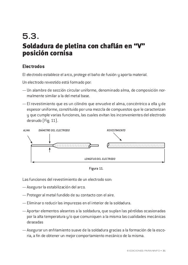 38 • © Ediciones Paraninfo manual de prácticas de soldadura. contenidos teóricos de apoyo 38 • © Ediciones Paraninfo En la...