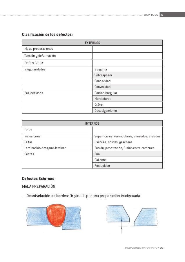 46 • © Ediciones Paraninfo manual de prácticas de soldadura. contenidos teóricos de apoyo 46 • © Ediciones Paraninfo Las c...
